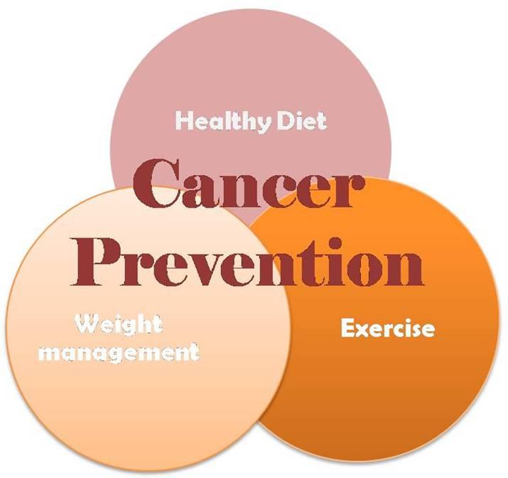 Πώς μπορούμε να προστατευτούμε από τον καρκίνο; cancer prevention nikos kafetzopoulos