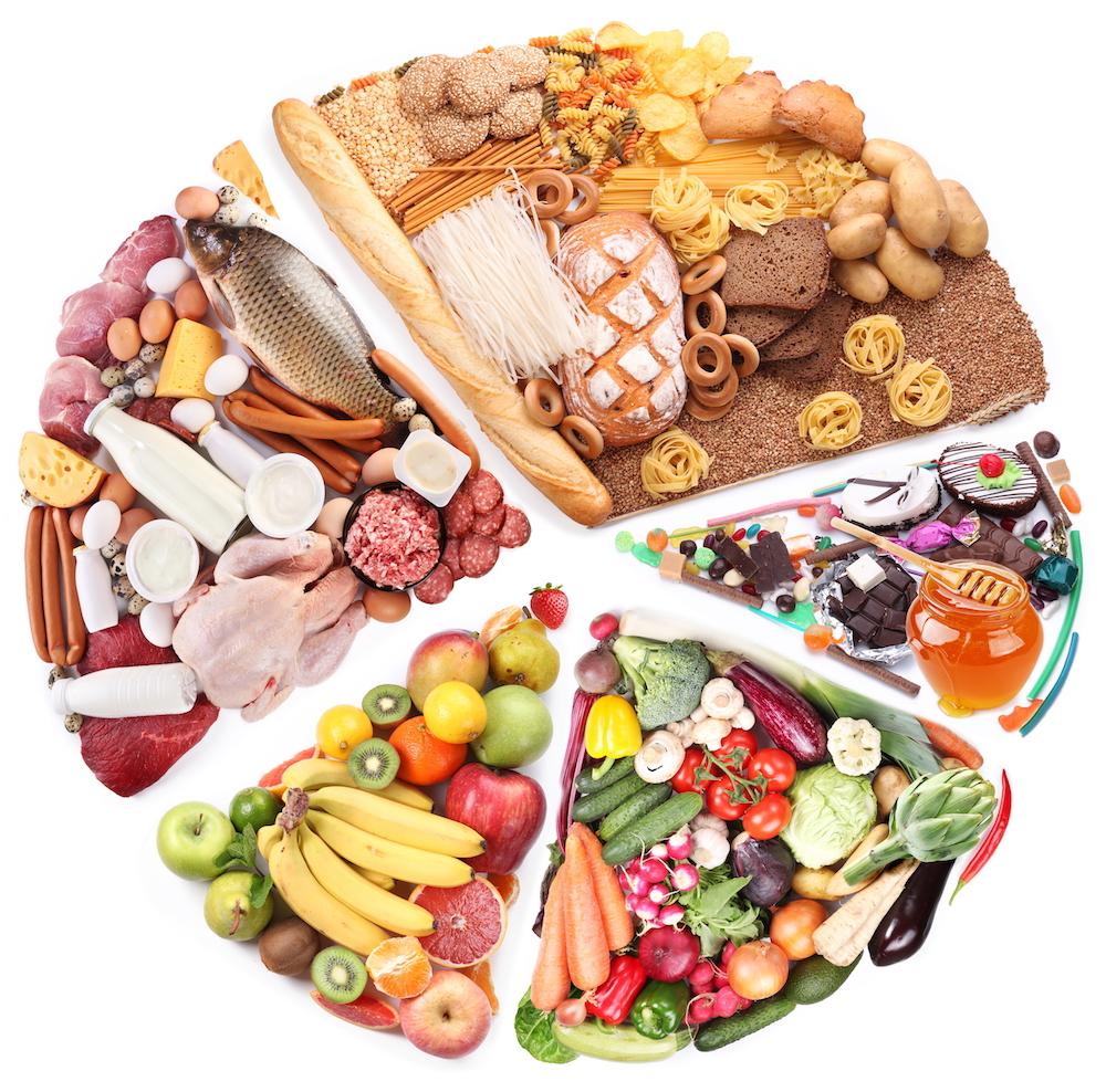 Διατροφική εκπαίδευση  Διατροφική Εκπαίδευση                                               1