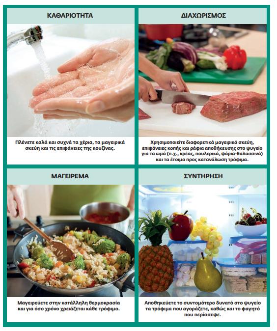 Ασφάλεια και υγιεινή τροφίμων – πλήρης οδηγός Food Safety kafetzopoulos nikos 3